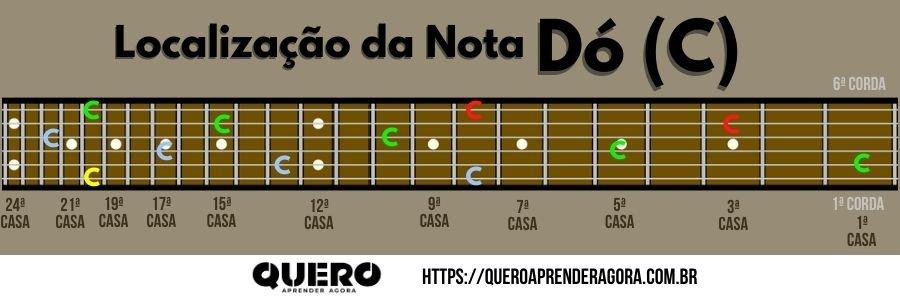 Localização da Nota Dó no Braço do Violão e da Guitarra