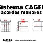 Sistema CAGED Acordes menores