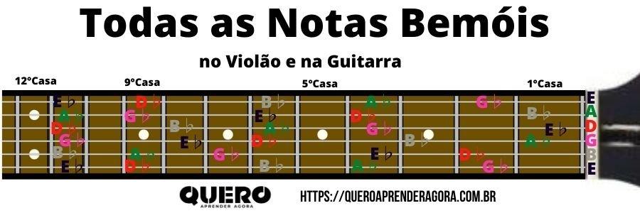 Todas as Notas Bemóis no Braço do Violão