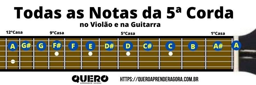 Todas as Notas da 5ª Corda no Braço do Violão