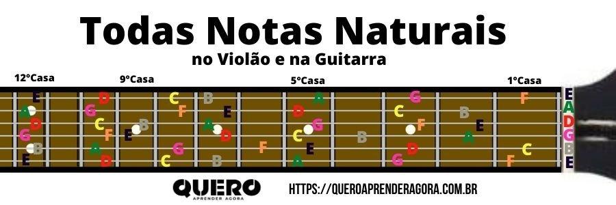 Todas as Notas Naturais no Braço do Violão