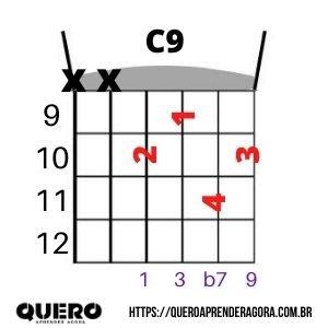 Cifra C9 Violão