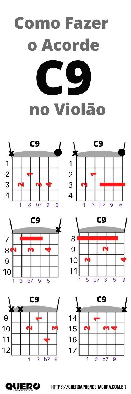 Infográfico Como Fazer o Acorde C9 no Violão
