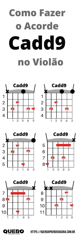 Infográfico Como Fazer o Acorde Cadd9 no Violão