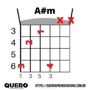 Acorde A#m Violão