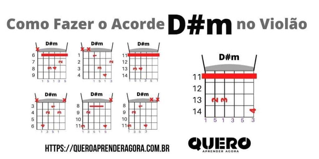 Como Fazer o Acorde D#m Violão