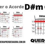 Acorde D#m Violão