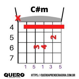 C#m Violão