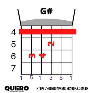G# Violão