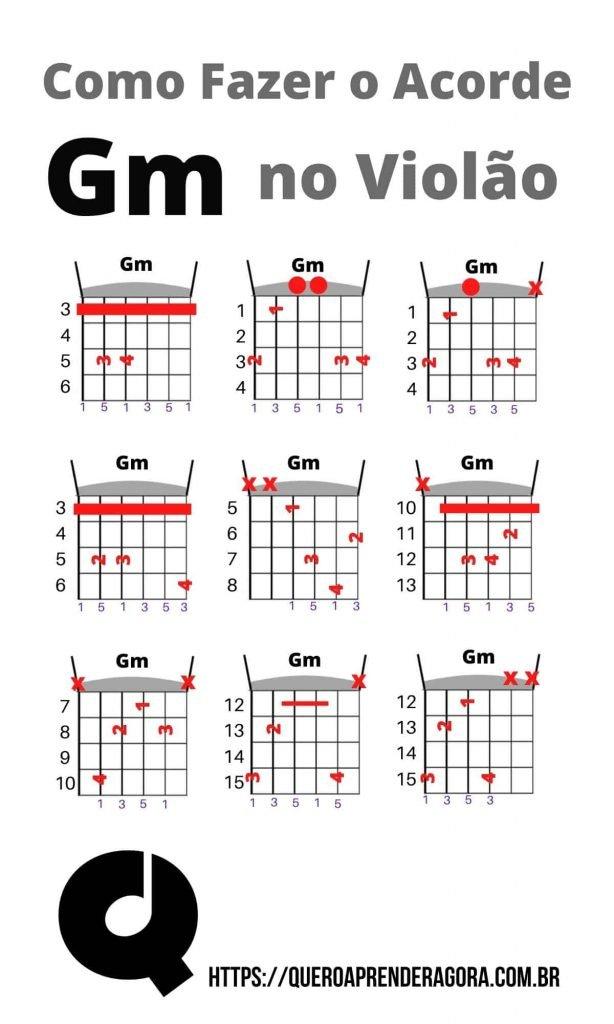 Infográfico Como Fazer o Acorde Gm no Violão