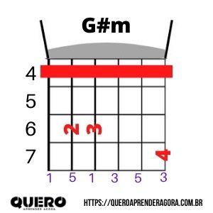 G#m Acorde