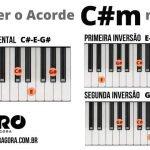 Acorde C#m Teclado