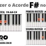 Acorde F# Teclado