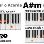 Acorde A#m Teclado