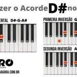 Acorde D# Teclado