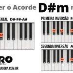 Acorde D#m Teclado
